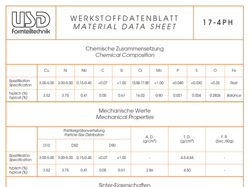 Technical competence: Material data sheet